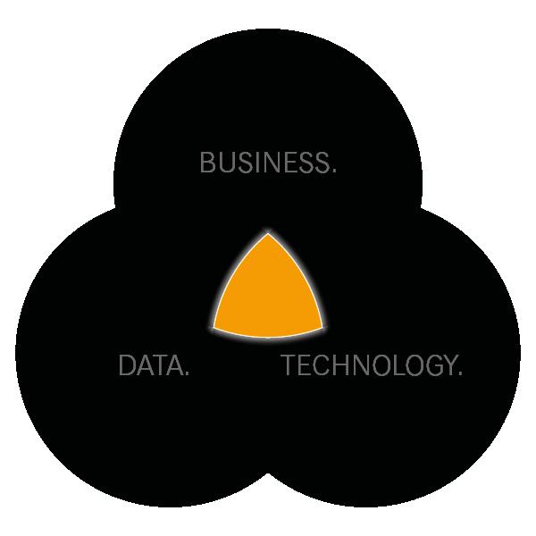 Business Data Technology