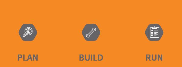 Plan Build Run Prinzip